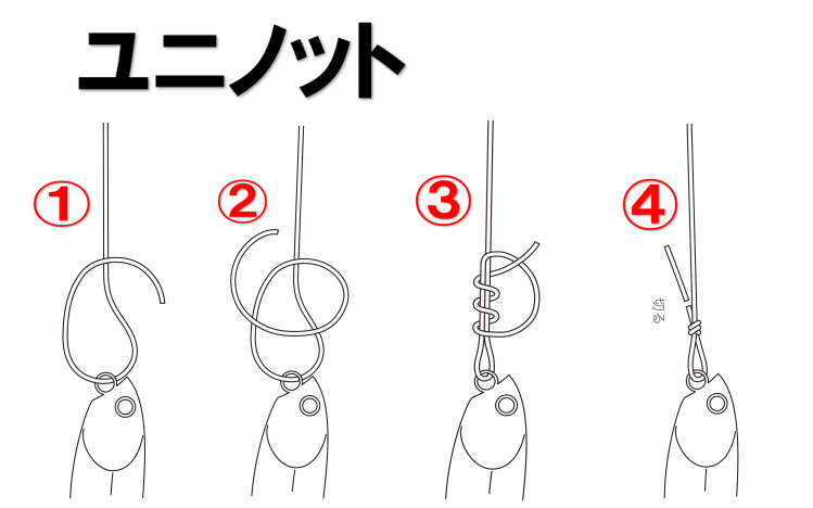 ユニノットの図解